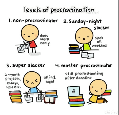 levels-of-procrastination